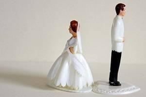 Illinois marriage laws, Illinois divorce attorney